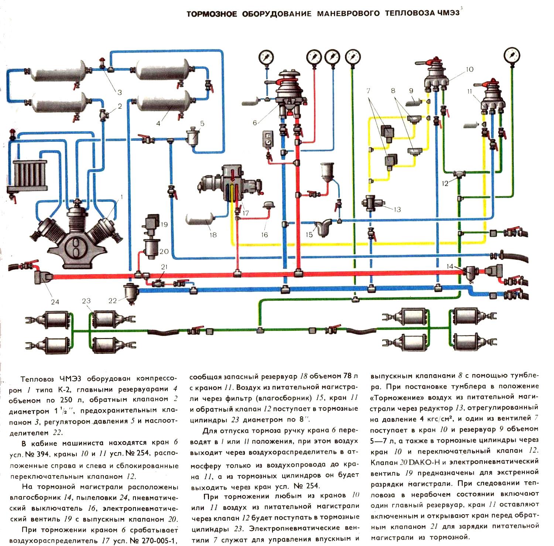 Электропоезда постоянного тока ЭТ2 ЭТ2М